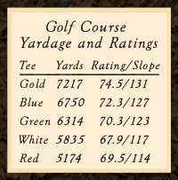 yardage and rating golf course